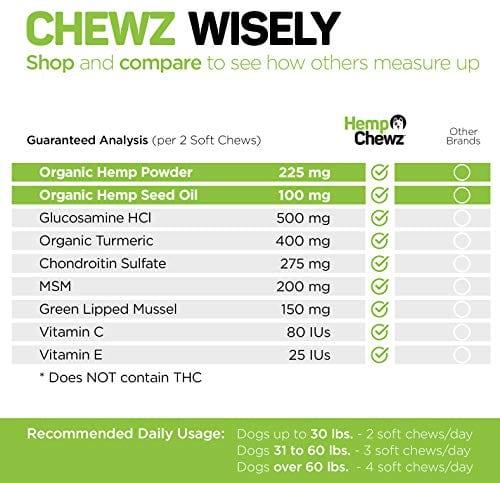 label of Hemp Chewz Hip - Joint Care 100% Organic Hemp Oil Dog Treats
