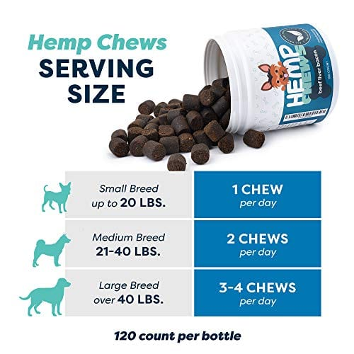 AroPaw 100% Organic Hemp Oil Dog Anxiety Calming Treats for Dogs serving size
