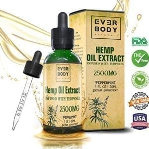 Ever Body Naturals Hemp Oil Extract Drops Peppermint Flavor