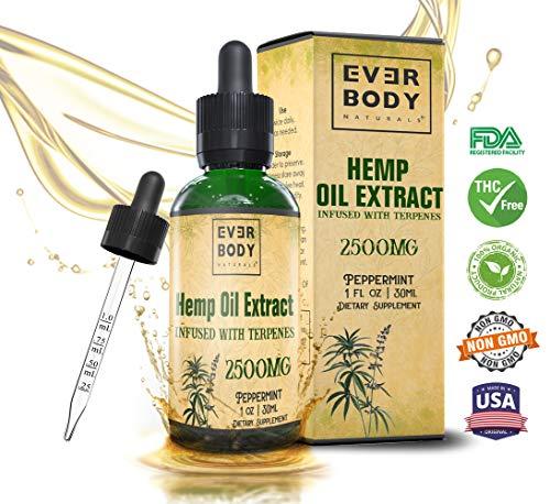 Ever Body Naturals Hemp Oil Extract Drops Peppermint Flavor