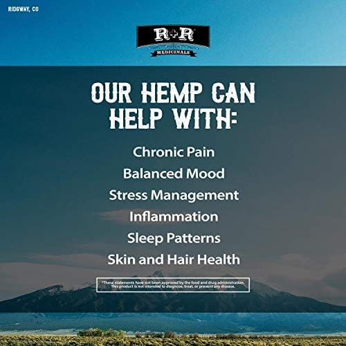 label of R+R Medicinal's Hemp Oil 500mg Softgel Capsules (30-Day Supply)