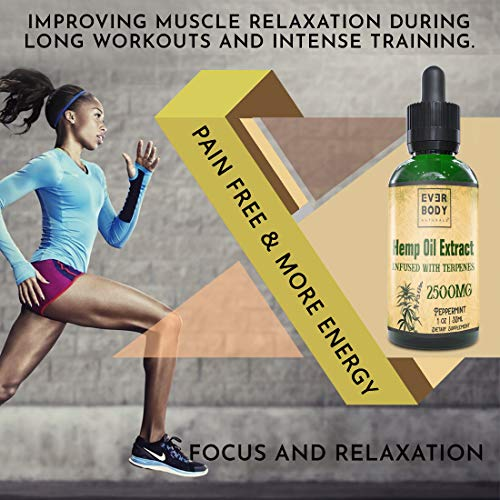 Pain free Ever Body Naturals Hemp Oil Extract Drops Peppermint Flavor