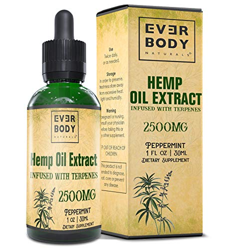 Ever Body Naturals Hemp Oil Extract Drops Peppermint Flavor Box