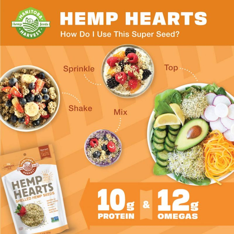 Manitoba Harvest Hemp Hearts Raw Shelled Hemp Seeds Picture